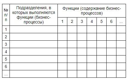 Плановая матрица
