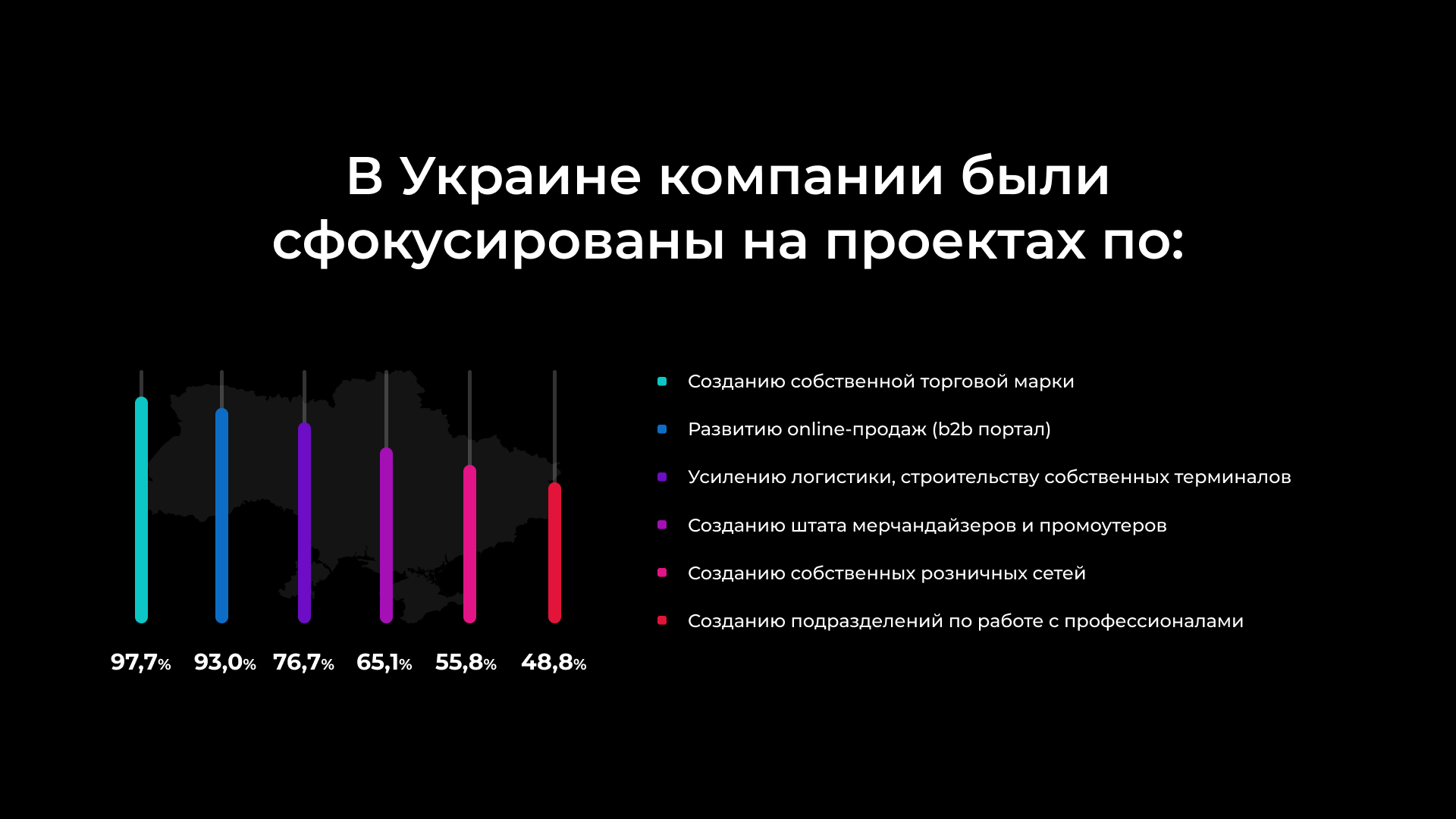research_ukr