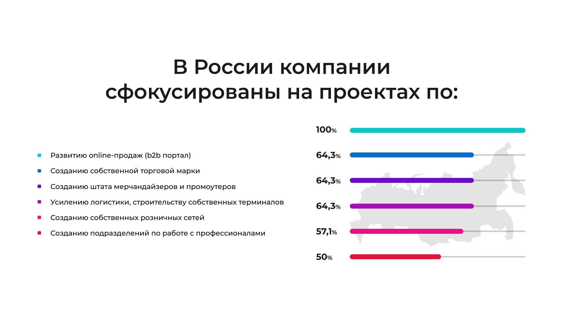 research_rus